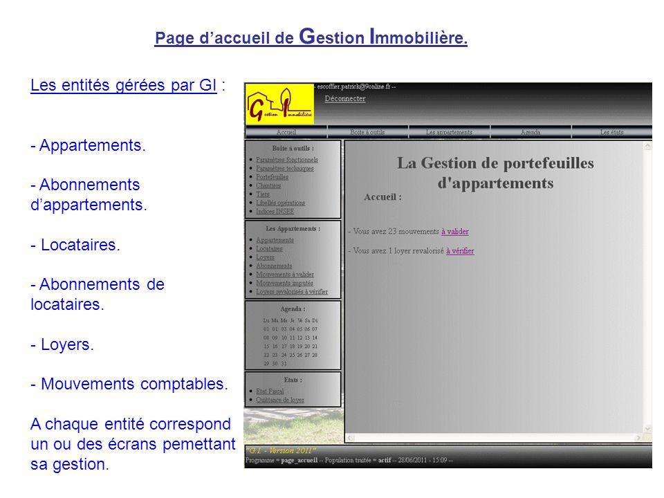 Page d'accueil de G estion I mmobilière.Les entités gérées par GI : - Appartements.