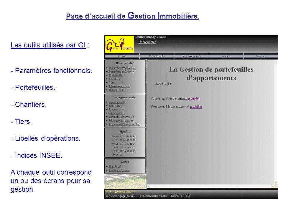 Page d'accueil de G estion I mmobilière. Les outils utilisés par GI : - Paramètres fonctionnels. - Portefeuilles. - Chantiers. - Tiers. - Libellés d'o