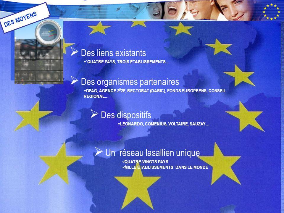 DES MOYENS  Des liens existants QUATRE PAYS, TROIS ETABLISSEMENTS…  Des organismes partenaires OFAG, AGENCE 2 E 2F, RECTORAT (DARIC), FONDS EUROPEENS, CONSEIL REGIONAL…  Des dispositifs LEONARDO, COMENIUS, VOLTAIRE, SAUZAY…  Un réseau lasallien unique QUATRE-VINGTS PAYS MILLE ETABLISSEMENTS DANS LE MONDE