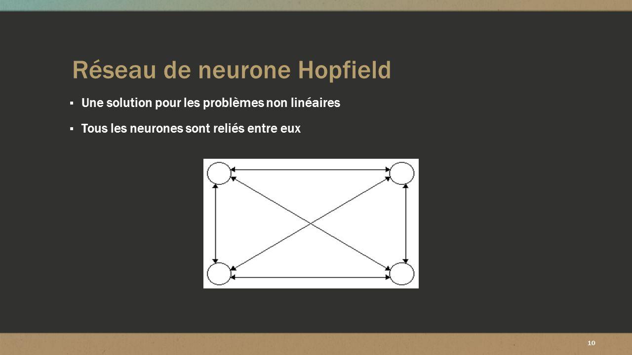 10 Réseau de neurone Hopfield ▪ Une solution pour les problèmes non linéaires ▪ Tous les neurones sont reliés entre eux