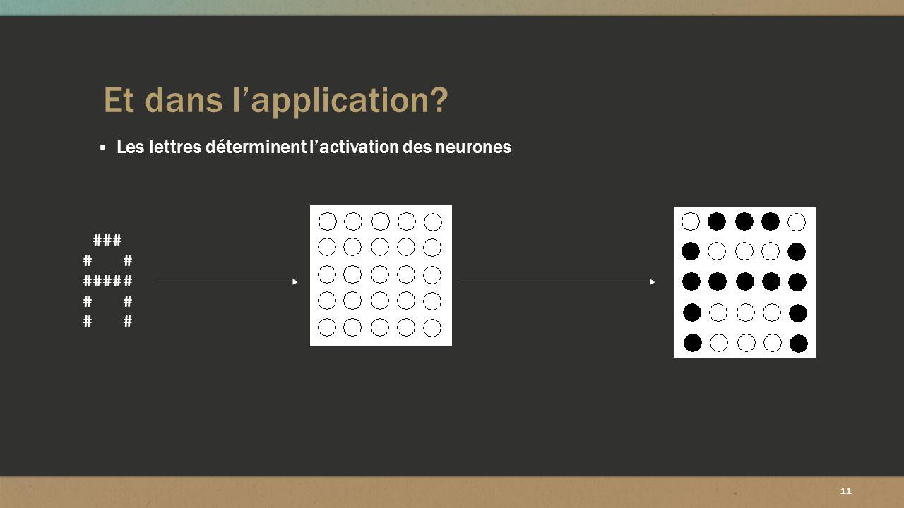11 Et dans l'application? ▪ Les lettres déterminent l'activation des neurones ### # # ##### # # # #