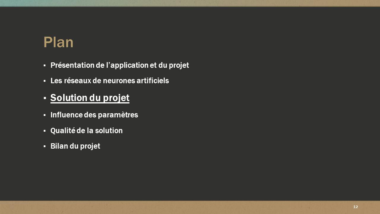 12 Plan ▪ Présentation de l'application et du projet ▪ Les réseaux de neurones artificiels ▪ Solution du projet ▪ Influence des paramètres ▪ Qualité d
