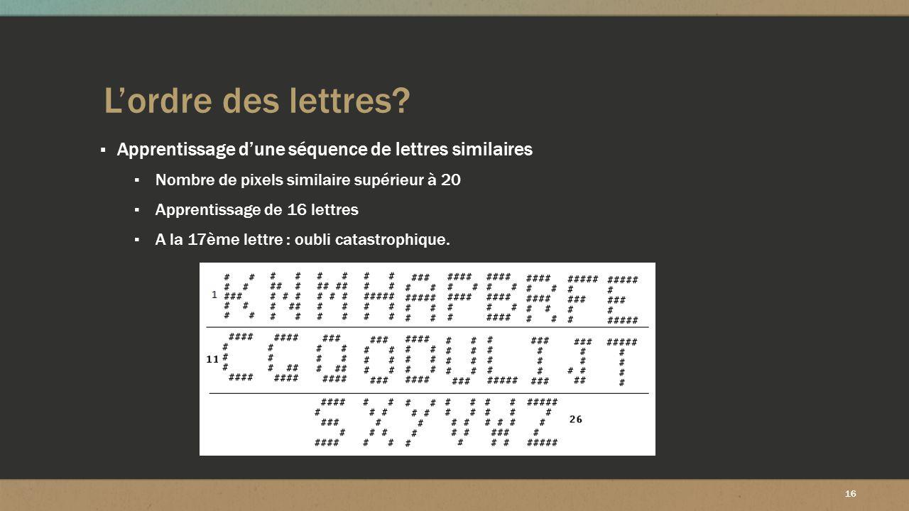 16 L'ordre des lettres? ▪ Apprentissage d'une séquence de lettres similaires ▪ Nombre de pixels similaire supérieur à 20 ▪ Apprentissage de 16 lettres