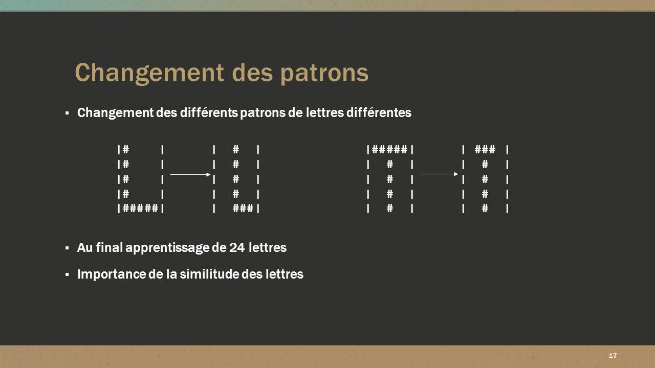 17 Changement des patrons ▪ Changement des différents patrons de lettres différentes ▪ Au final apprentissage de 24 lettres ▪ Importance de la similit