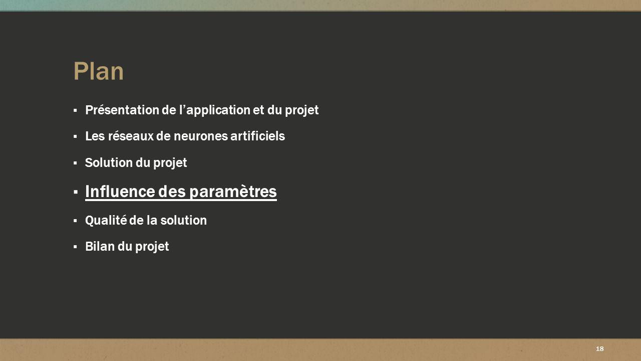 18 Plan ▪ Présentation de l'application et du projet ▪ Les réseaux de neurones artificiels ▪ Solution du projet ▪ Influence des paramètres ▪ Qualité d