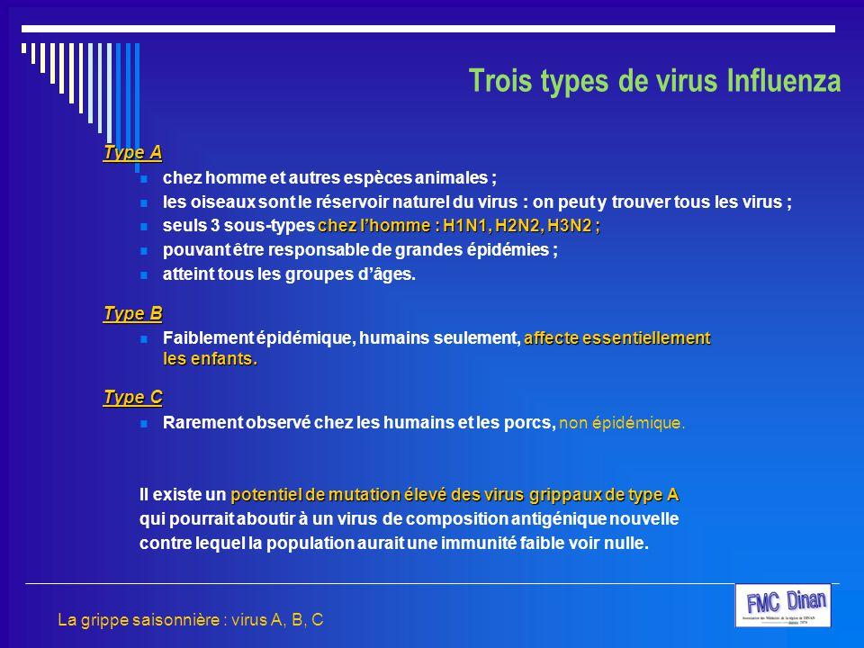 Trois types de virus Influenza Type A chez homme et autres espèces animales ; les oiseaux sont le réservoir naturel du virus : on peut y trouver tous