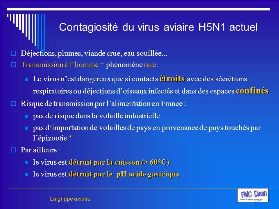 Contagiosité du virus aviaire H5N1 actuel  Déjections, plumes, viande crue, eau souillée...  Transmission à l'homme = phénomène rare. étroits confin