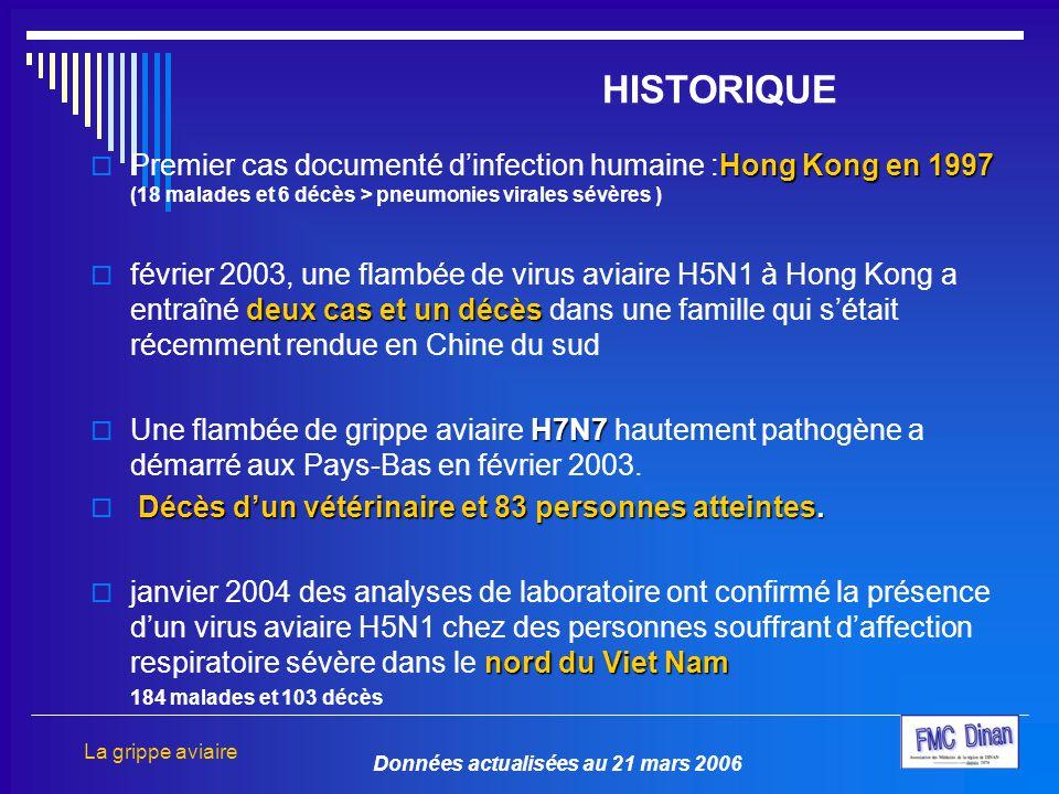 Hong Kong en 1997  Premier cas documenté d'infection humaine :Hong Kong en 1997 (18 malades et 6 décès > pneumonies virales sévères ) deux cas et un