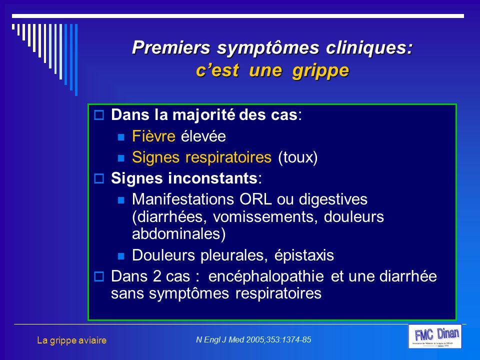 Premiers symptômes cliniques: c'est une grippe  Dans la majorité des cas: Fièvre élevée Signes respiratoires (toux)  Signes inconstants: Manifestati