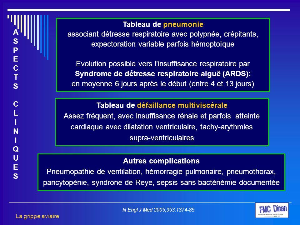 ASPECTS CLINIQUESASPECTS CLINIQUES Tableau de pneumonie associant détresse respiratoire avec polypnée, crépitants, expectoration variable parfois hémo