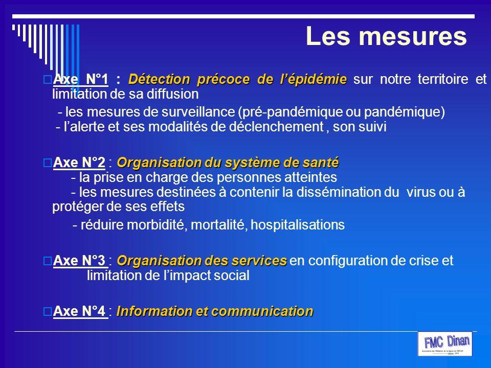 Les mesures Détection précoce de l'épidémie  Axe N°1 : Détection précoce de l'épidémie sur notre territoire et limitation de sa diffusion - les mesur