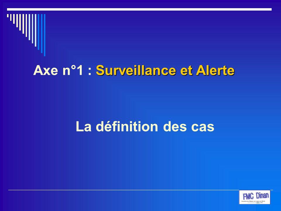 La définition des cas Surveillance et Alerte Axe n°1 : Surveillance et Alerte