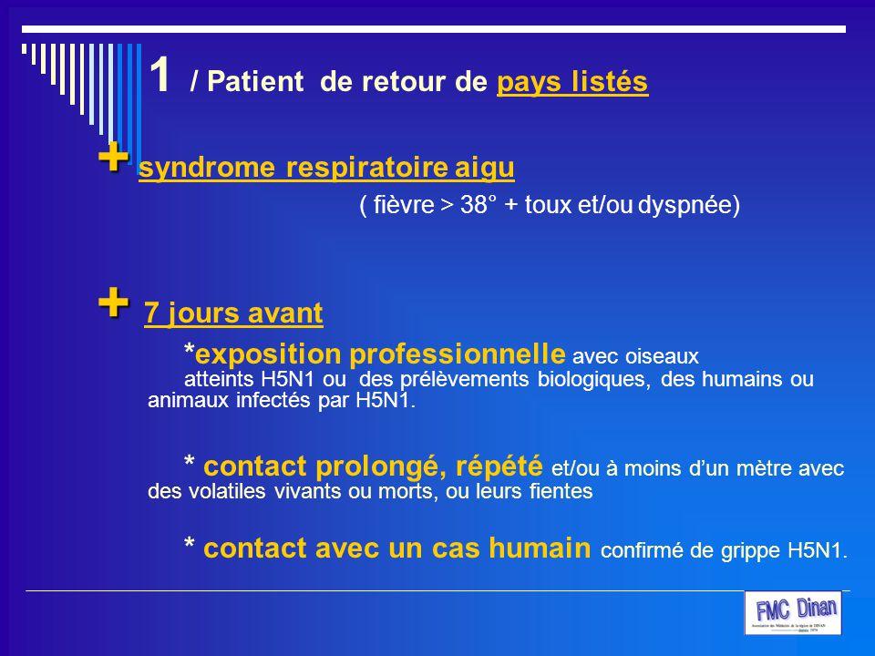 1 / Patient de retour de pays listés + + syndrome respiratoire aigu ( fièvre > 38° + toux et/ou dyspnée) + + 7 jours avant *exposition professionnelle