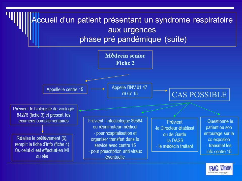 Accueil d'un patient présentant un syndrome respiratoire aux urgences phase pré pandémique (suite) M é decin senior Fiche 2 Pr é vient le biologiste d