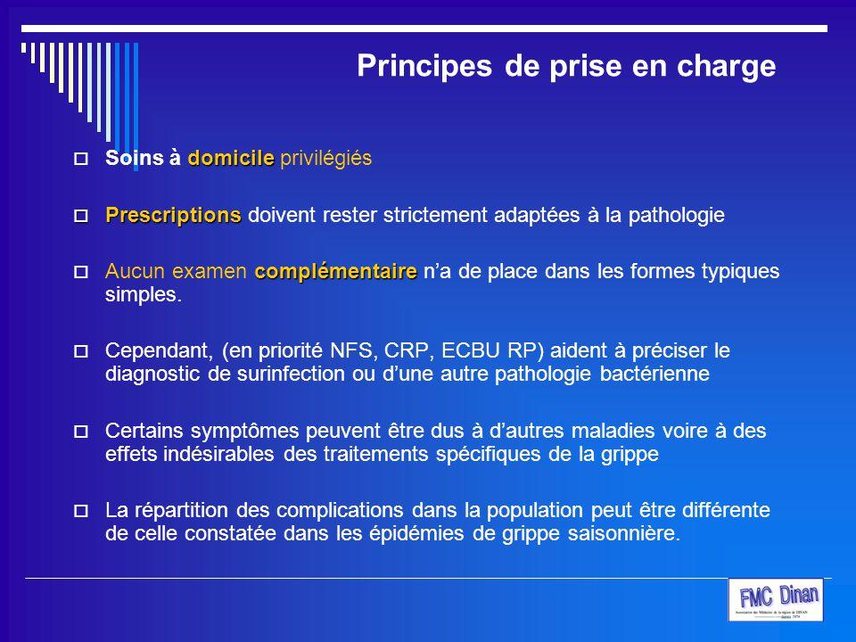 Principes de prise en charge domicile  Soins à domicile privilégiés  Prescriptions  Prescriptions doivent rester strictement adaptées à la patholog