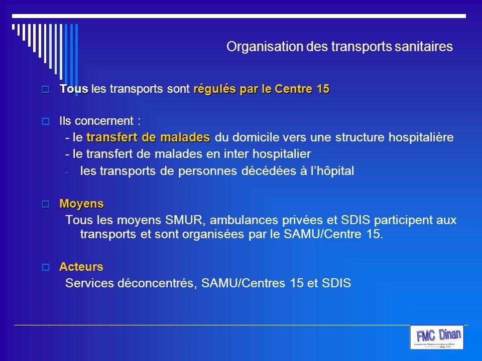 Organisation des transports sanitaires  Tousrégulés par le Centre 15  Tous les transports sont régulés par le Centre 15  Ils concernent : transfert