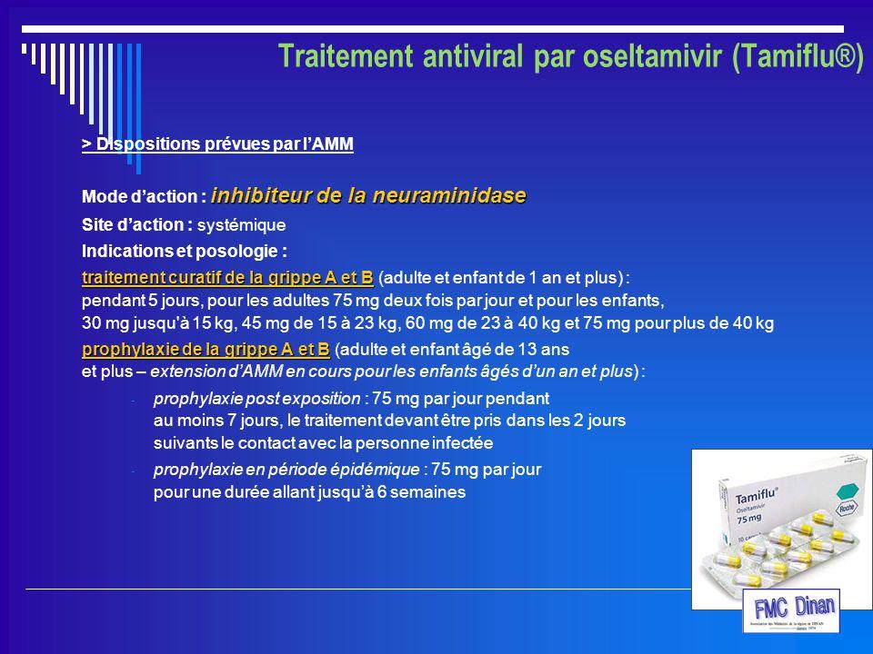 Traitement antiviral par oseltamivir (Tamiflu®) > Dispositions prévues par l'AMM inhibiteur de la neuraminidase Mode d'action : inhibiteur de la neura