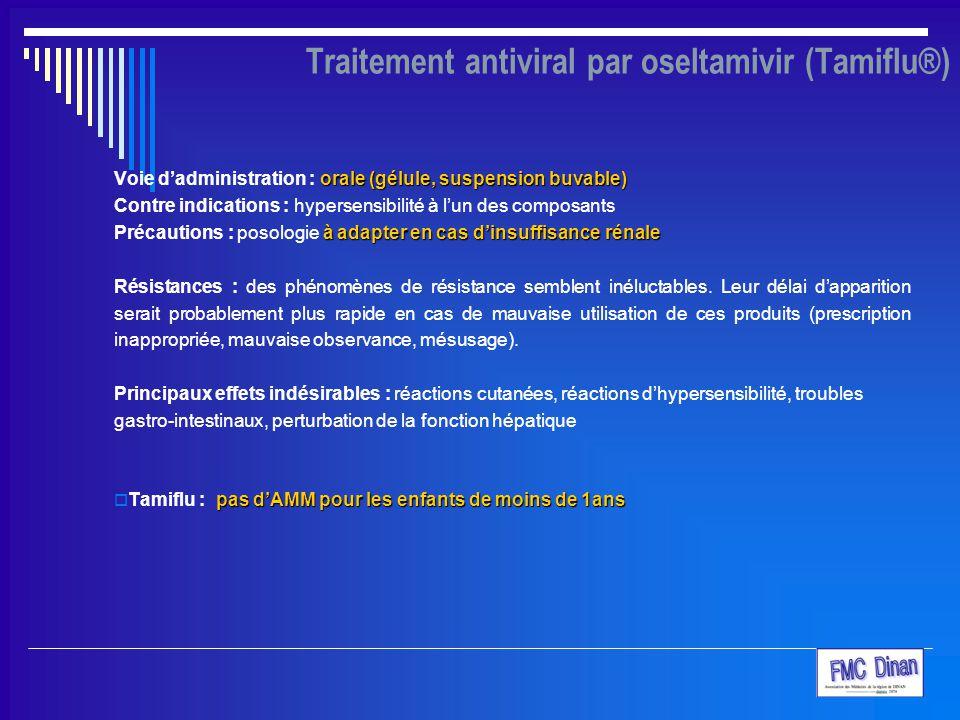 Traitement antiviral par oseltamivir (Tamiflu®) orale (gélule, suspension buvable) Voie d'administration : orale (gélule, suspension buvable) Contre i