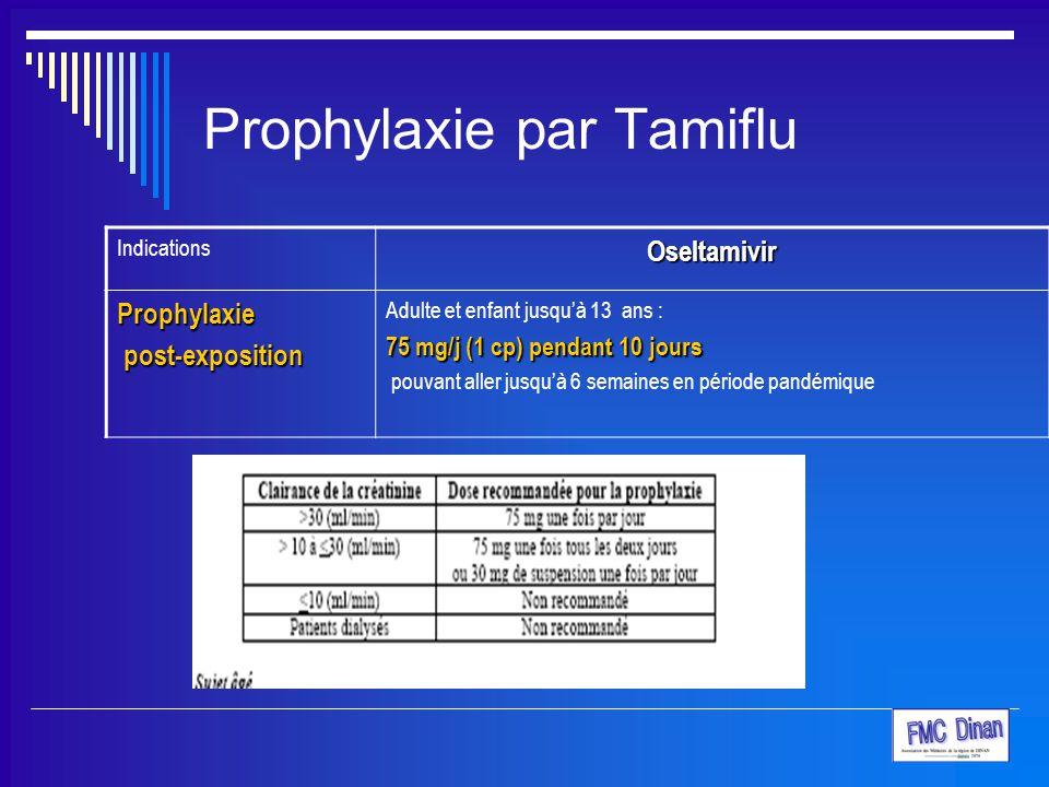 Prophylaxie par Tamiflu IndicationsOseltamivir Prophylaxie post-exposition post-exposition Adulte et enfant jusqu'à 13 ans : 75 mg/j (1 cp) pendant 10