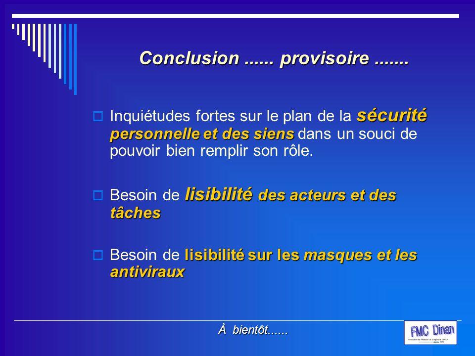 Conclusion...... provisoire....... sécurité personnelle et des siens  Inquiétudes fortes sur le plan de la sécurité personnelle et des siens dans un