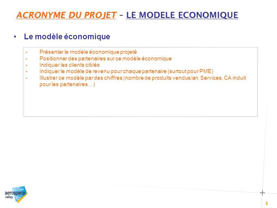 ACRONYME DU PROJETLE MODELE ECONOMIQUE ACRONYME DU PROJET – LE MODELE ECONOMIQUE 5 Le modèle économique -Présenter le modèle économique projeté -Positionner des partenaires sur ce modèle économique -Indiquer les clients ciblés -Indiquer le modèle de revenu pour chaque partenaire (surtout pour PME) -Illustrer ce modèle par des chiffres (nombre de produits vendus/an, Services, CA induit pour les partenaires…)