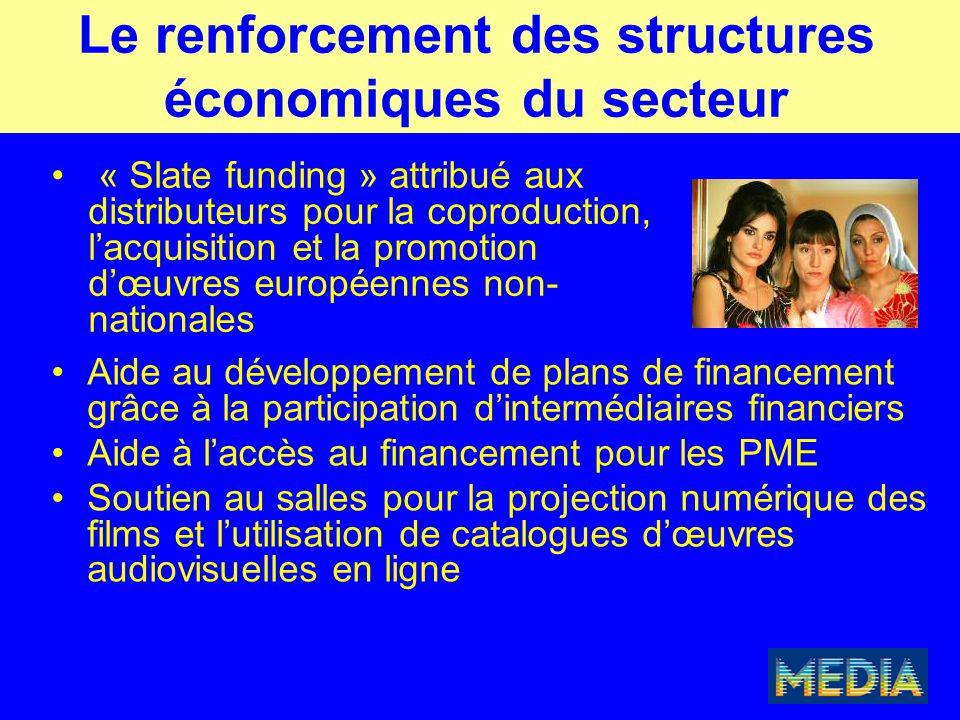 Simplification Un programme unique Gestion opérationnelle via une Agence exécutive Dossiers de candidatures Transparence Exemple: Suppression de l'obligation de réinvestissement
