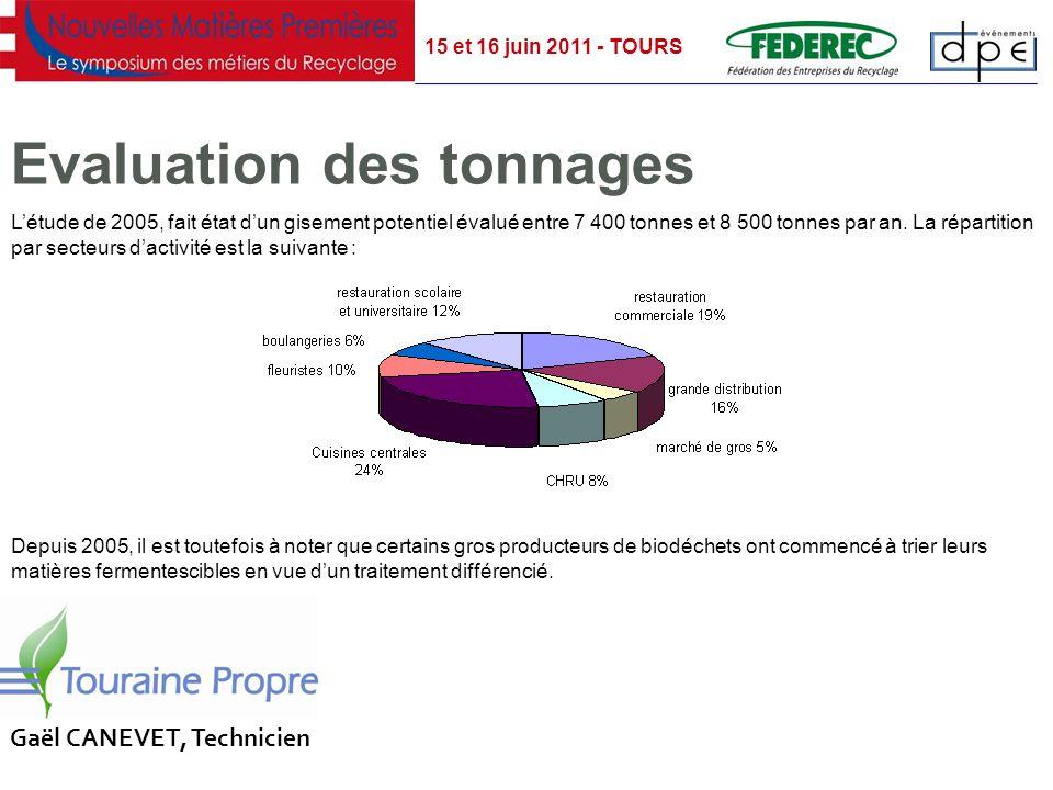 15 et 16 juin 2011 - TOURS Gaël CANEVET, Technicien Evaluation des tonnages L'étude de 2005, fait état d'un gisement potentiel évalué entre 7 400 tonnes et 8 500 tonnes par an.