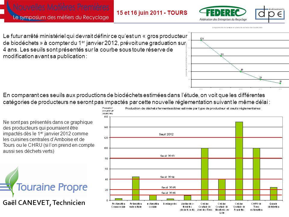 15 et 16 juin 2011 - TOURS Gaël CANEVET, Technicien Le futur arrêté ministériel qui devrait définir ce qu'est un « gros producteur de biodéchets » à compter du 1 er janvier 2012, prévoit une graduation sur 4 ans.