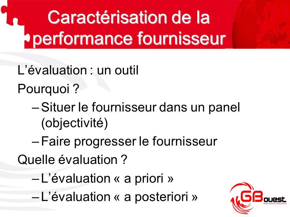 L'évaluation : un outil Pourquoi ? –Situer le fournisseur dans un panel (objectivité) –Faire progresser le fournisseur Quelle évaluation ? –L'évaluati