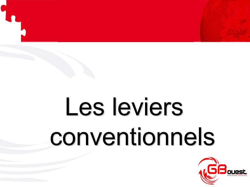 Les leviers conventionnels