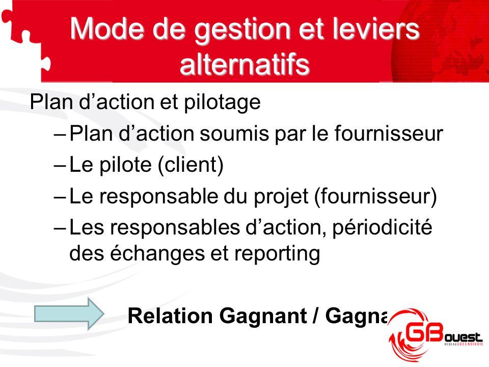 Plan d'action et pilotage –Plan d'action soumis par le fournisseur –Le pilote (client) –Le responsable du projet (fournisseur) –Les responsables d'act