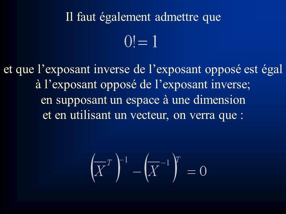 Il faut également admettre que et que l'exposant inverse de l'exposant opposé est égal à l'exposant opposé de l'exposant inverse; en supposant un espace à une dimension et en utilisant un vecteur, on verra que :