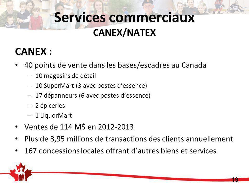 CANEX : 40 points de vente dans les bases/escadres au Canada – 10 magasins de détail – 10 SuperMart (3 avec postes d'essence) – 17 dépanneurs (6 avec postes d'essence) – 2 épiceries – 1 LiquorMart Ventes de 114 M$ en 2012-2013 Plus de 3,95 millions de transactions des clients annuellement 167 concessions locales offrant d'autres biens et services 19 Services commerciaux CANEX/NATEX