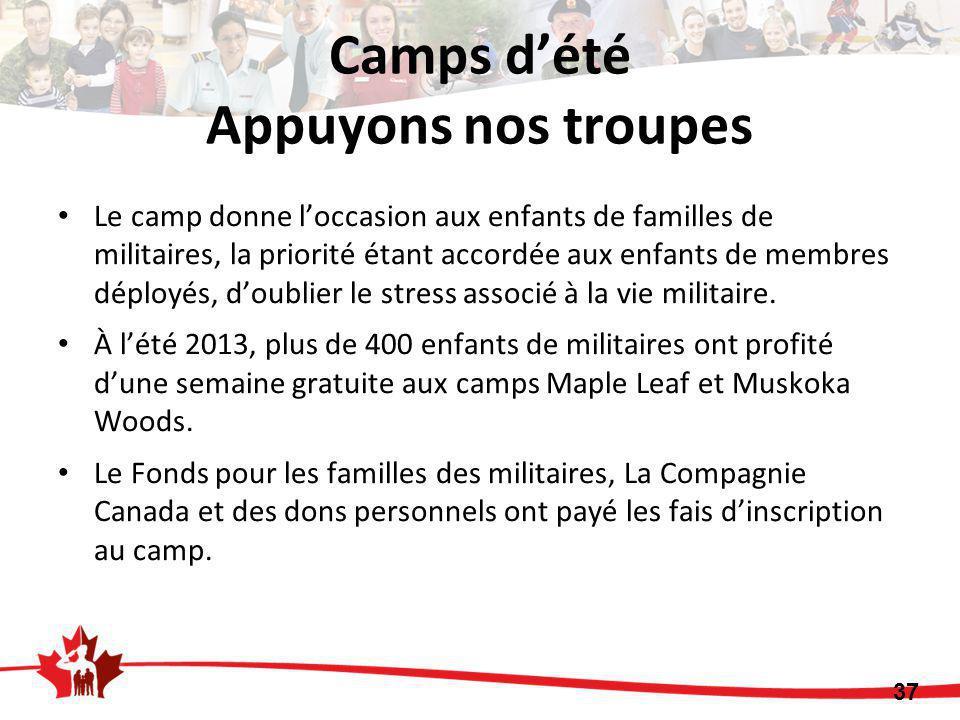 Le camp donne l'occasion aux enfants de familles de militaires, la priorité étant accordée aux enfants de membres déployés, d'oublier le stress associé à la vie militaire.