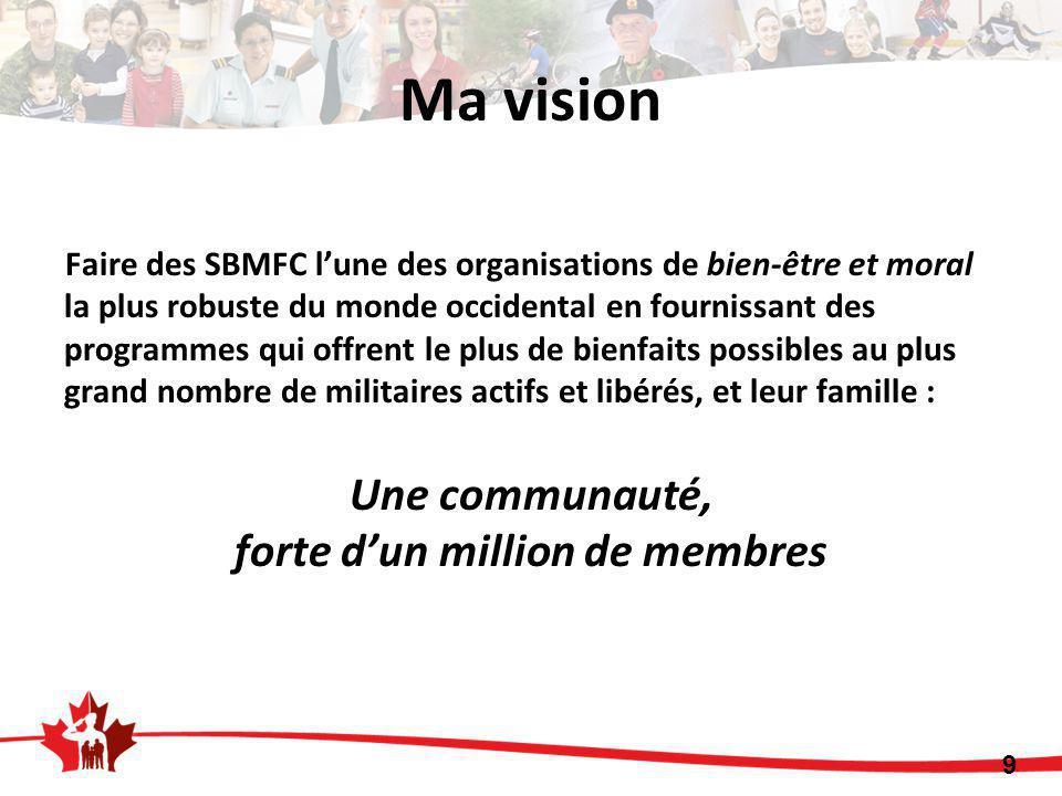 Faire des SBMFC l'une des organisations de bien-être et moral la plus robuste du monde occidental en fournissant des programmes qui offrent le plus de bienfaits possibles au plus grand nombre de militaires actifs et libérés, et leur famille : Une communauté, forte d'un million de membres 9 Ma vision