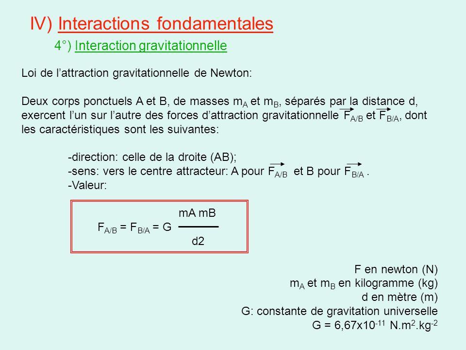 IV) Interactions fondamentales 4°) Interaction gravitationnelle Loi de l'attraction gravitationnelle de Newton: Deux corps ponctuels A et B, de masses