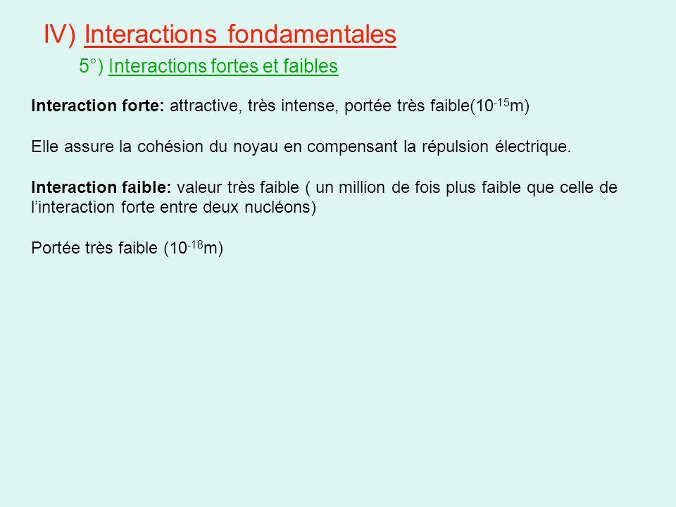IV) Interactions fondamentales 5°) Interactions fortes et faibles Interaction forte: attractive, très intense, portée très faible(10 -15 m) Elle assur
