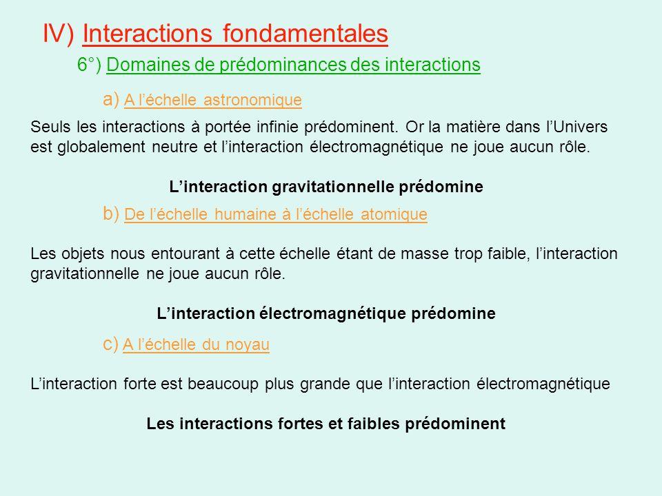 IV) Interactions fondamentales 6°) Domaines de prédominances des interactions a) A l'échelle astronomique b) De l'échelle humaine à l'échelle atomique