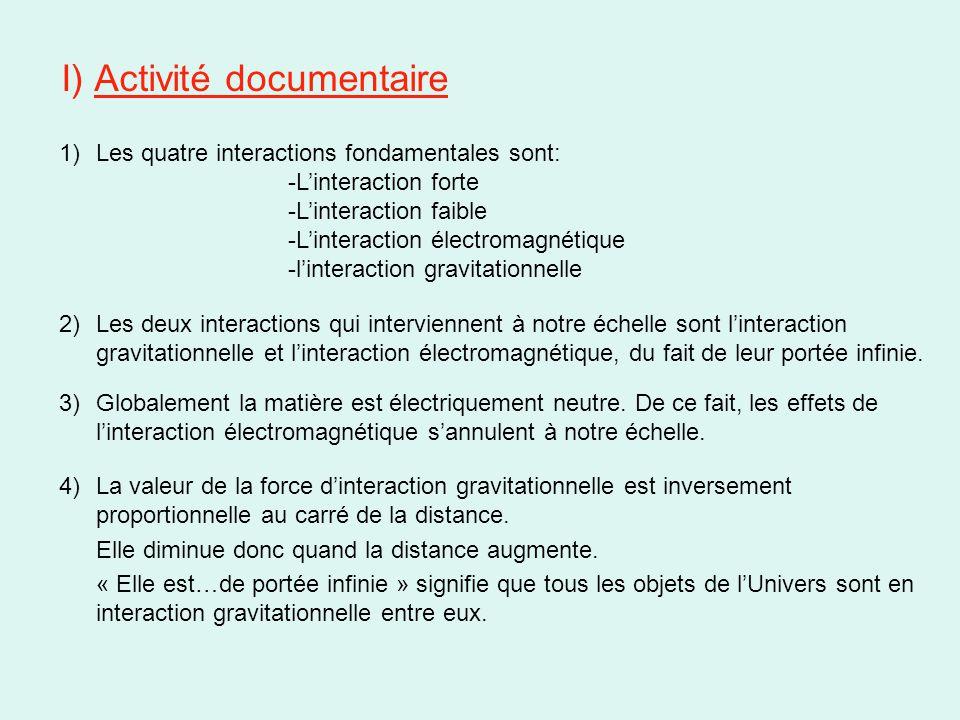 I) Activité documentaire 5) Tableau InteractionPortée Echelle ou édifice majoritairement concerné Forte10 -15 m Noyau des atomes Electromagnétiqueinfinie De l'atome à l'étoile Faible10 -17 mNoyaux d'atomes Gravitationnelleinfinie Etoiles,galaxies univers
