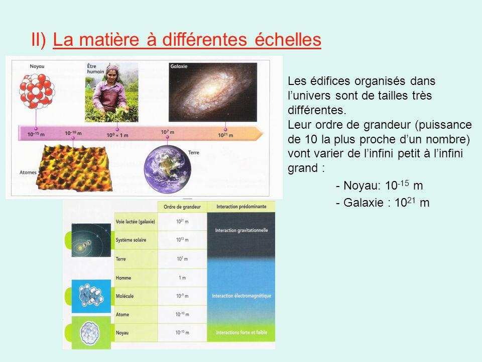 II) La matière à différentes échelles Les édifices organisés dans l'univers sont de tailles très différentes. Leur ordre de grandeur (puissance de 10