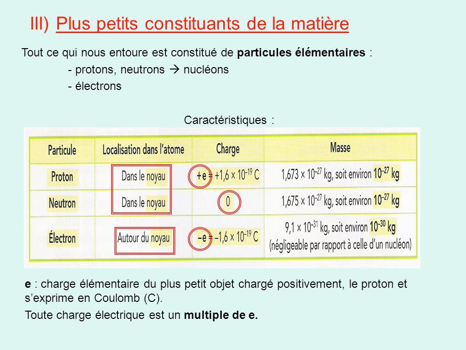 III) Plus petits constituants de la matière Tout ce qui nous entoure est constitué de particules élémentaires : - protons, neutrons  nucléons - élect