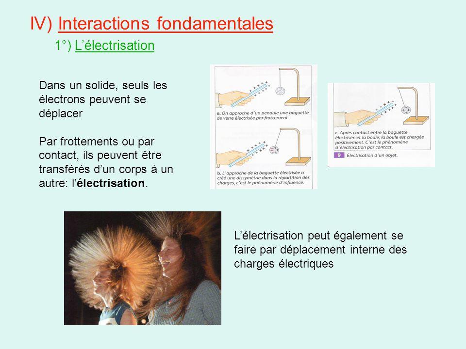 IV) Interactions fondamentales 1°) L'électrisation Dans un solide, seuls les électrons peuvent se déplacer Par frottements ou par contact, ils peuvent