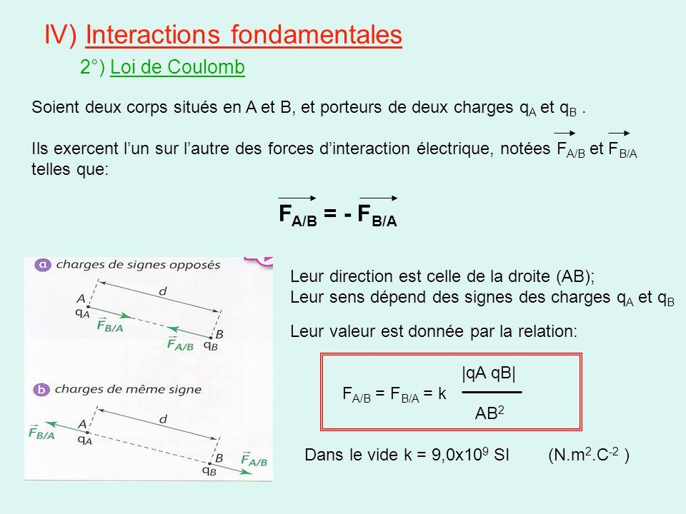 IV) Interactions fondamentales 2°) Loi de Coulomb Soient deux corps situés en A et B, et porteurs de deux charges q A et q B. Ils exercent l'un sur l'