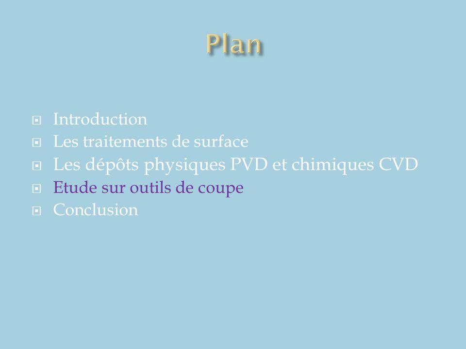  Introduction  Les traitements de surface  Les dépôts physiques PVD et chimiques CVD  Etude sur outils de coupe  Conclusion