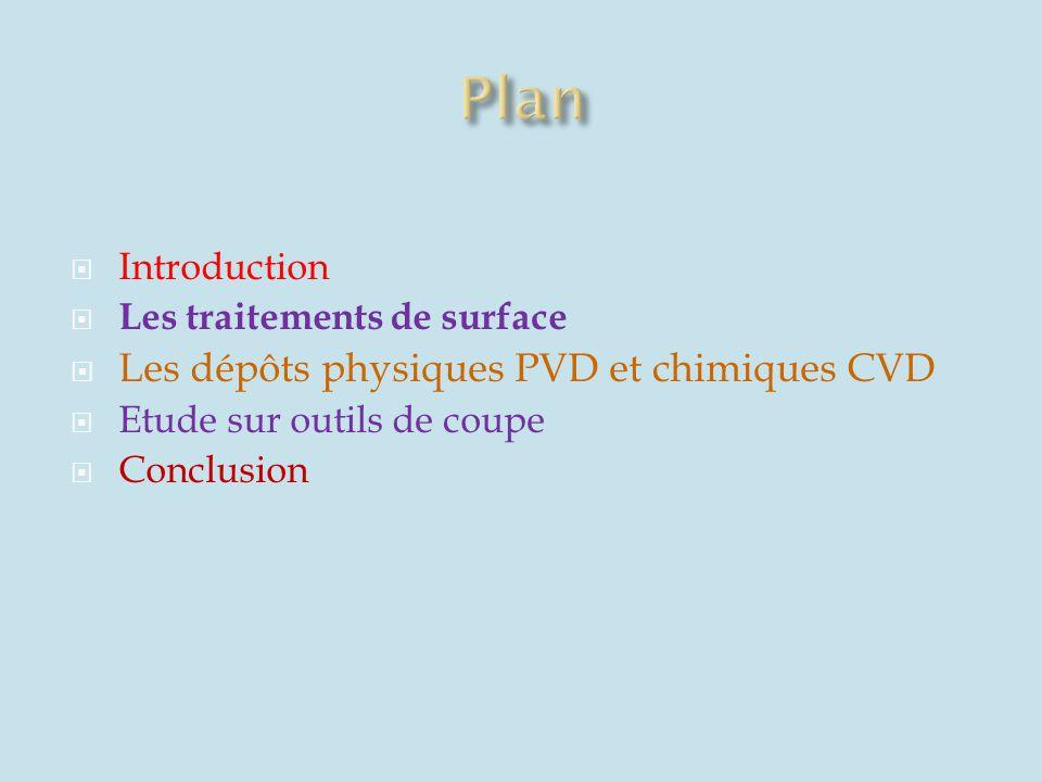 L état de surface est un élément de cotation d une pièce indiquant la fonction, la rugosité, la géométrie et l aspect des surfaces usinées.