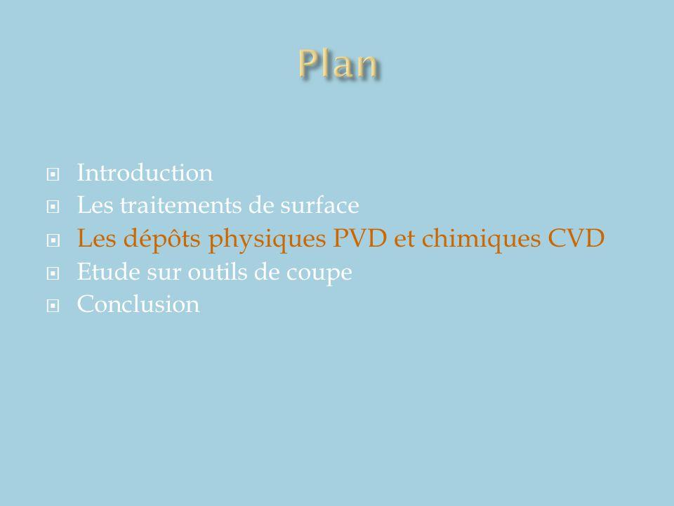 Les dépôts physiques PVD et chimiques CVD Les techniques de dépôts sous vide sont utilisées pour augmenter les propriétés de frottement, d usure, de résistance à l oxydation des pièces mécaniques.