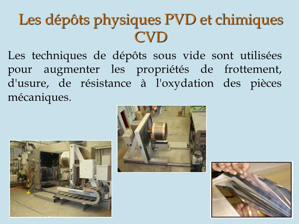 Les dépôts physiques PVD et chimiques CVD Les techniques de dépôts sous vide sont utilisées pour augmenter les propriétés de frottement, d'usure, de r