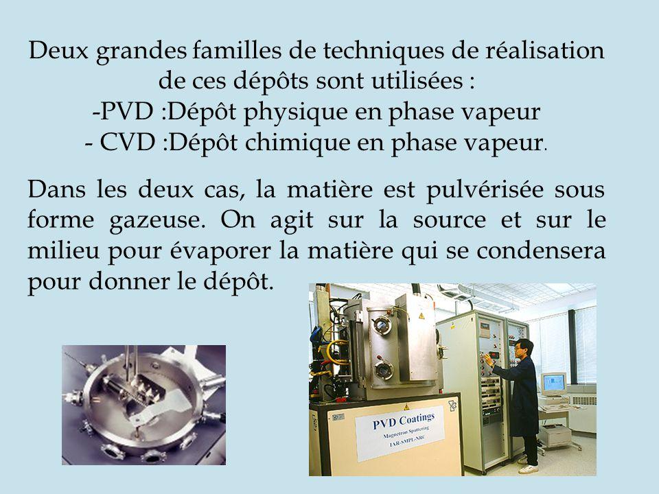 Deux grandes familles de techniques de réalisation de ces dépôts sont utilisées : -PVD :Dépôt physique en phase vapeur - CVD :Dépôt chimique en phase