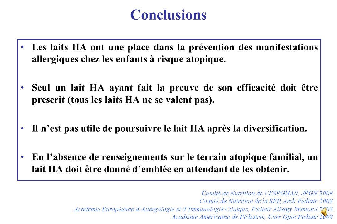 Conclusions Les laits HA ont une place dans la prévention des manifestations allergiques chez les enfants à risque atopique.