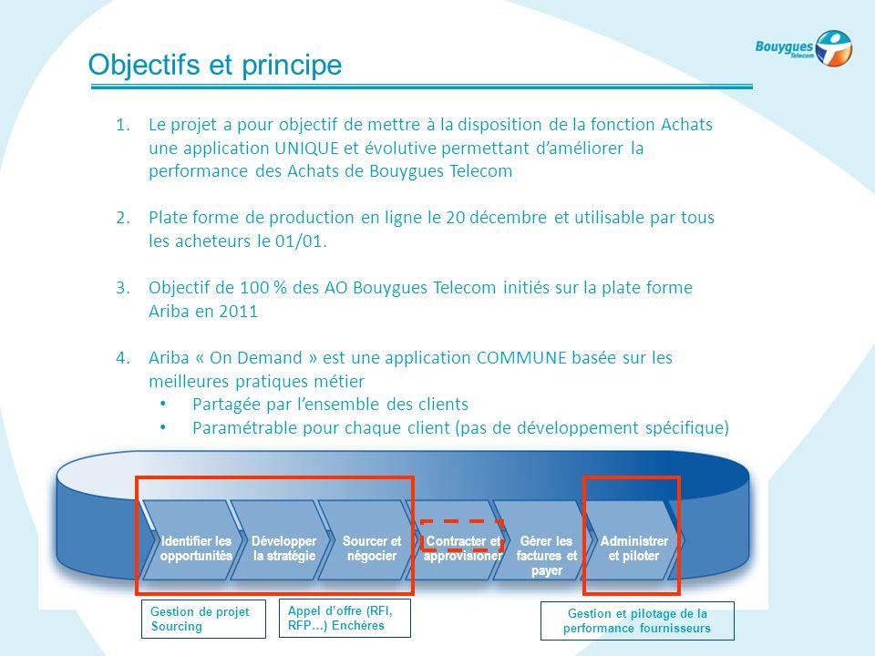 Objectifs et principe 1.Le projet a pour objectif de mettre à la disposition de la fonction Achats une application UNIQUE et évolutive permettant d'am